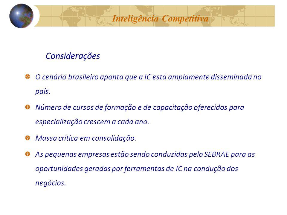 Considerações O cenário brasileiro aponta que a IC está amplamente disseminada no país.