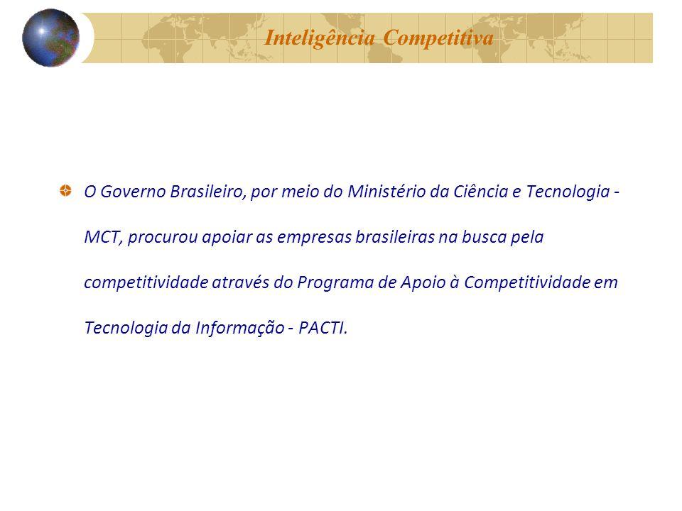 Inteligência Competitiva O Governo Brasileiro, por meio do Ministério da Ciência e Tecnologia - MCT, procurou apoiar as empresas brasileiras na busca pela competitividade através do Programa de Apoio à Competitividade em Tecnologia da Informação - PACTI.