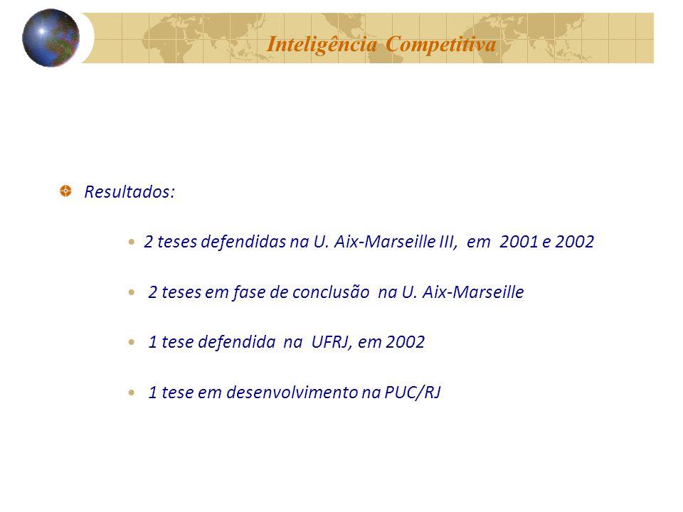Inteligência Competitiva Resultados: 2 teses defendidas na U.