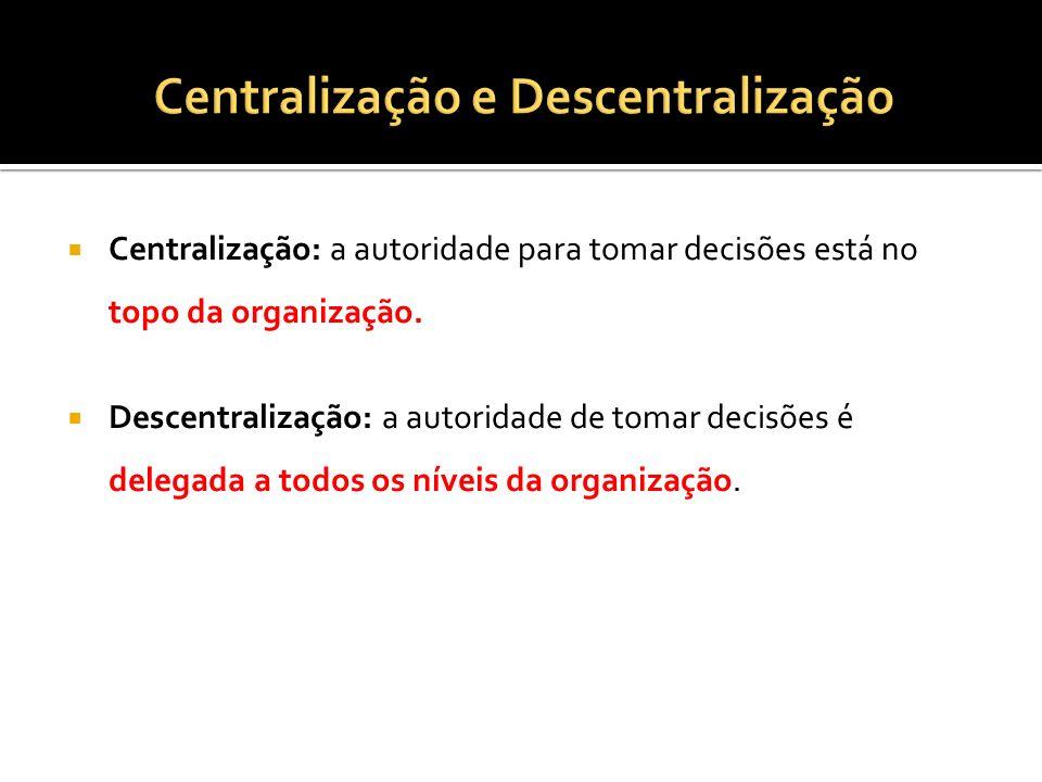 Centralização: a autoridade para tomar decisões está no topo da organização. Descentralização: a autoridade de tomar decisões é delegada a todos os ní
