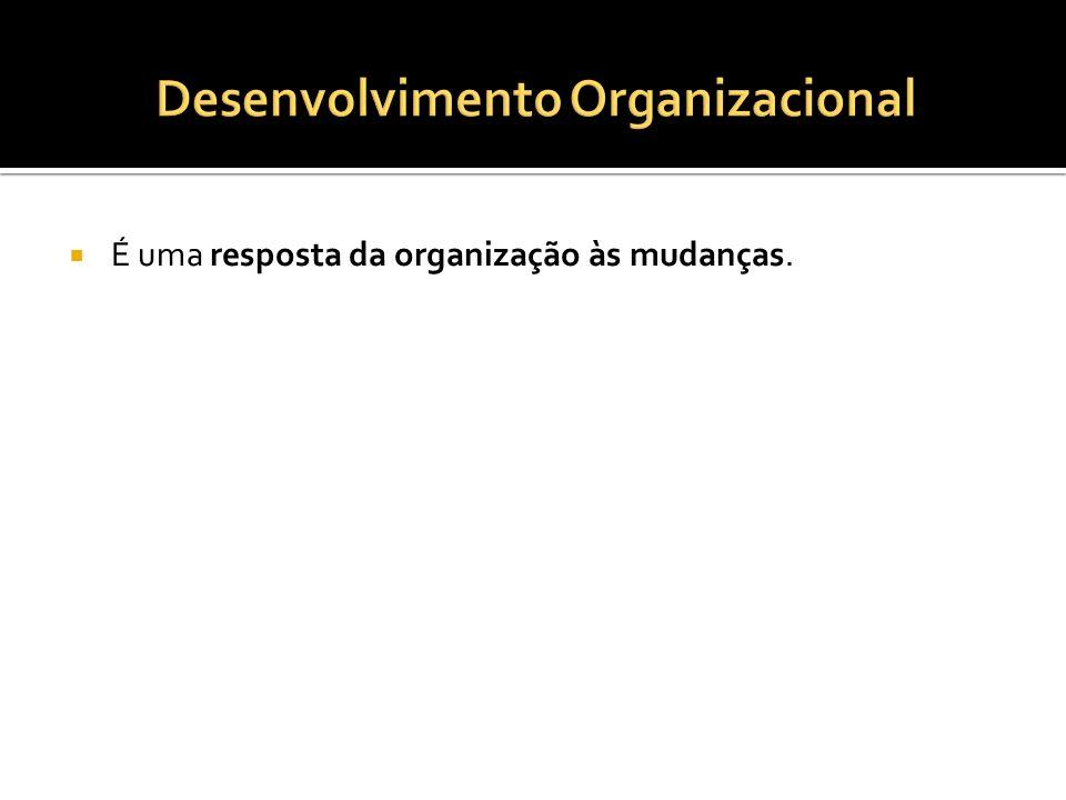 É uma resposta da organização às mudanças.