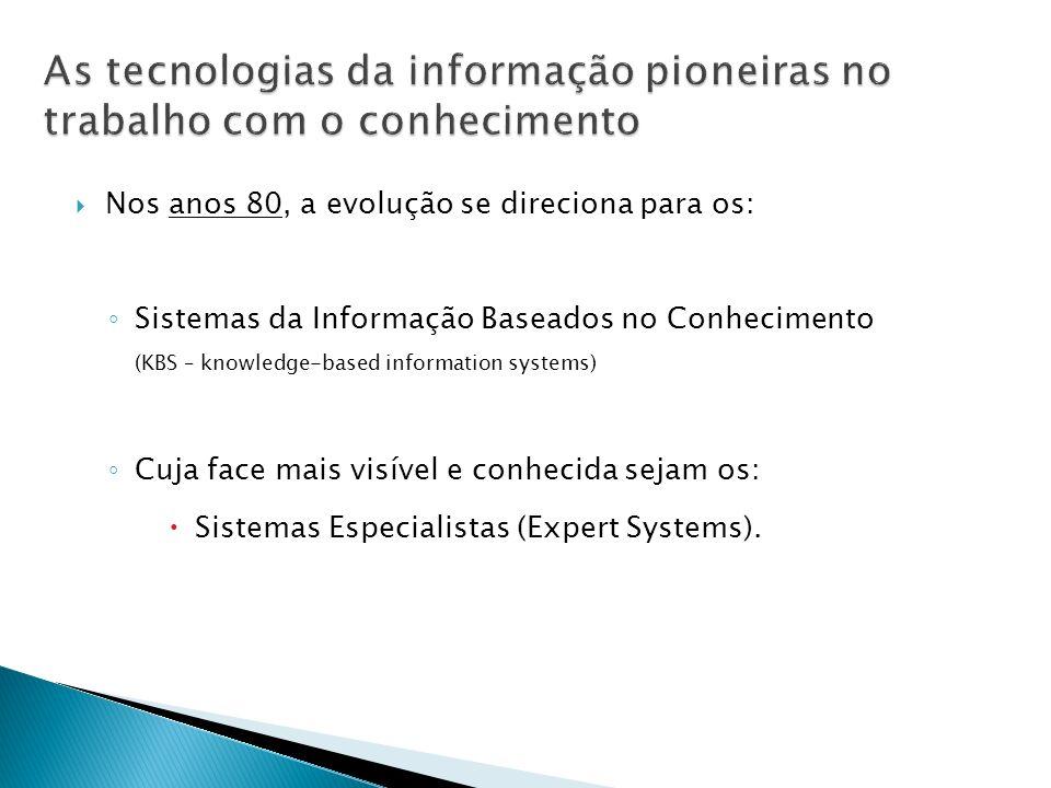 Nos anos 80, a evolução se direciona para os: Sistemas da Informação Baseados no Conhecimento (KBS – knowledge-based information systems) Cuja face ma