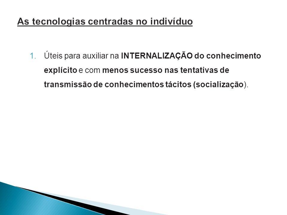1. Úteis para auxiliar na INTERNALIZAÇÃO do conhecimento explícito e com menos sucesso nas tentativas de transmissão de conhecimentos tácitos (sociali