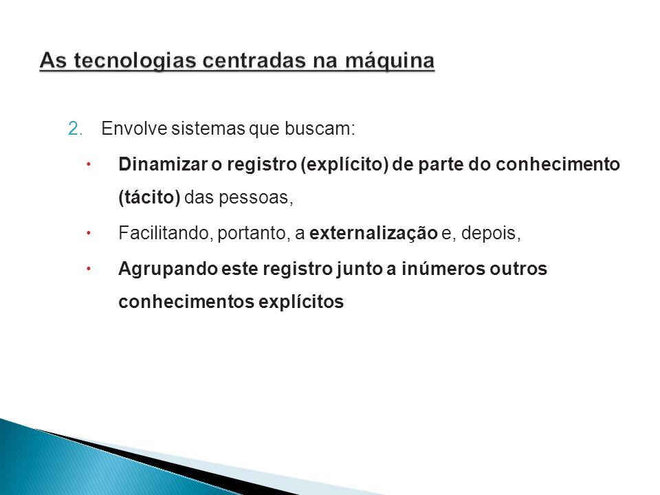 2. Envolve sistemas que buscam: Dinamizar o registro (explícito) de parte do conhecimento (tácito) das pessoas, Facilitando, portanto, a externalizaçã
