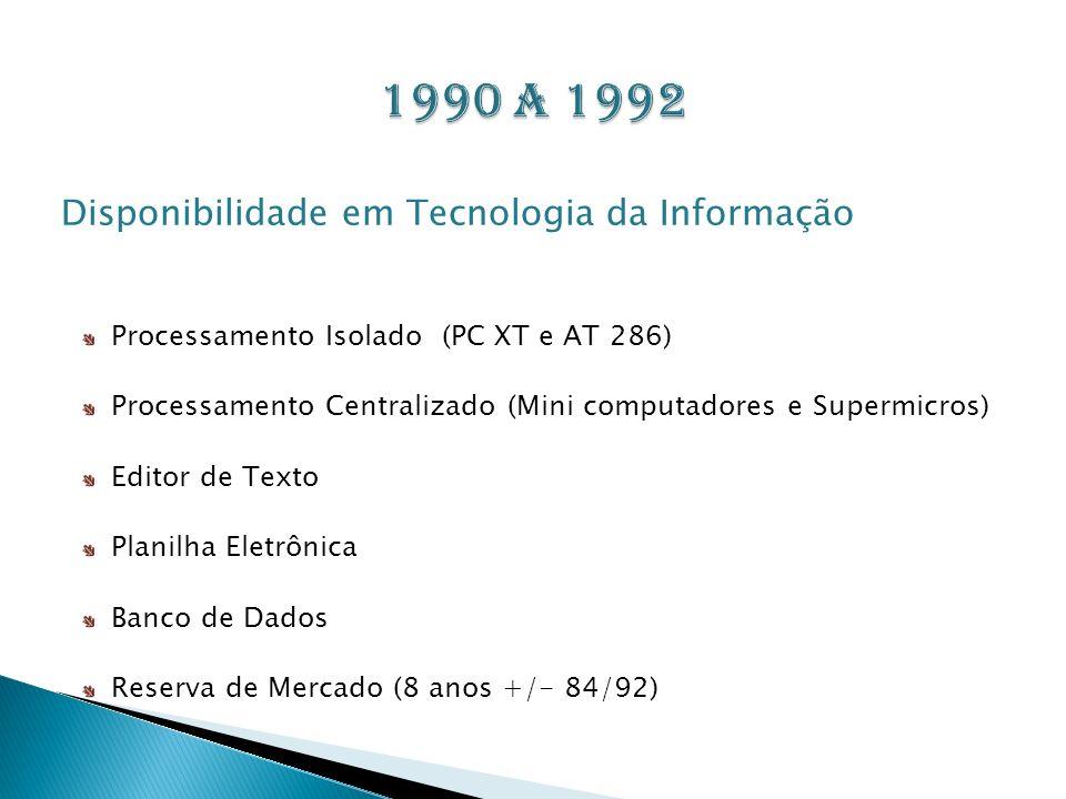 Processamento Isolado (PC XT e AT 286) Processamento Centralizado (Mini computadores e Supermicros) Editor de Texto Planilha Eletrônica Banco de Dados