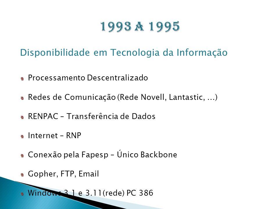 Disponibilidade em Tecnologia da Informação Processamento Descentralizado Redes de Comunicação (Rede Novell, Lantastic,...) RENPAC – Transferência de