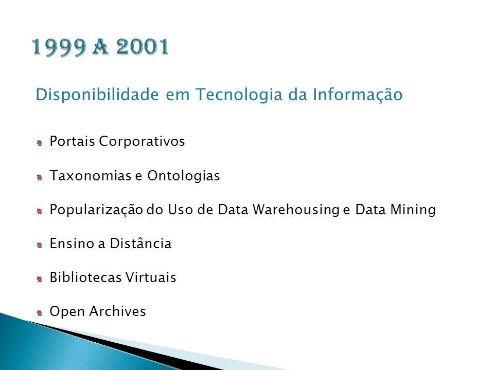 Disponibilidade em Tecnologia da Informação Portais Corporativos Taxonomias e Ontologias Popularização do Uso de Data Warehousing e Data Mining Ensino