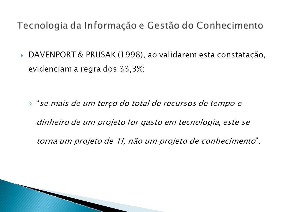 Características da Ciência da Informação Redes de Informação Semi-automatizadas Plenitude da Informação Tecnológica e Industrial Parcerias Informação Científica, Tecnológica, Social Mudança visível no perfil dos profissionais da informação