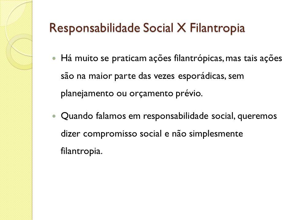 Responsabilidade Social X Filantropia Há muito se praticam ações filantrópicas, mas tais ações são na maior parte das vezes esporádicas, sem planejame