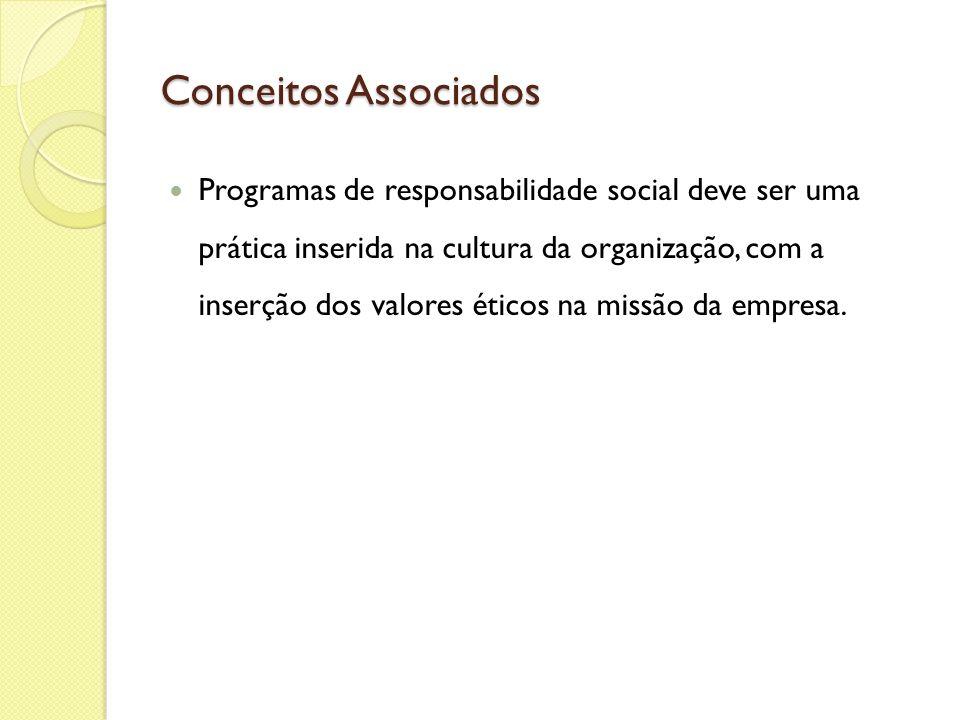 Conceitos Associados Programas de responsabilidade social deve ser uma prática inserida na cultura da organização, com a inserção dos valores éticos n