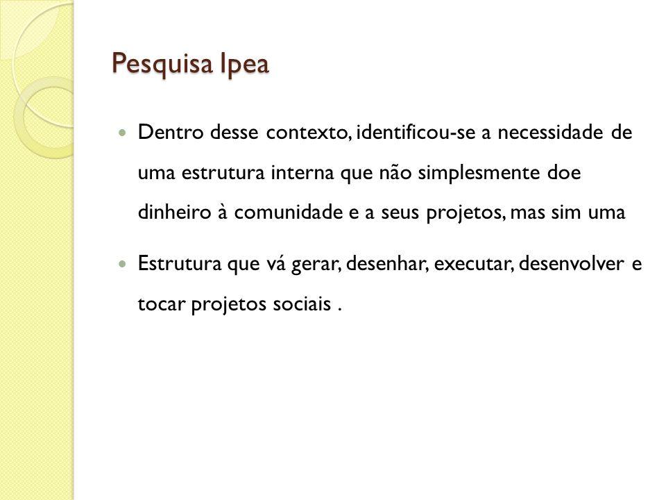 Pesquisa Ipea Dentro desse contexto, identificou-se a necessidade de uma estrutura interna que não simplesmente doe dinheiro à comunidade e a seus pro