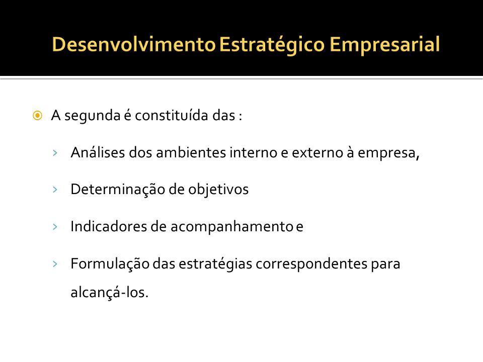 A segunda é constituída das : Análises dos ambientes interno e externo à empresa, Determinação de objetivos Indicadores de acompanhamento e Formulação