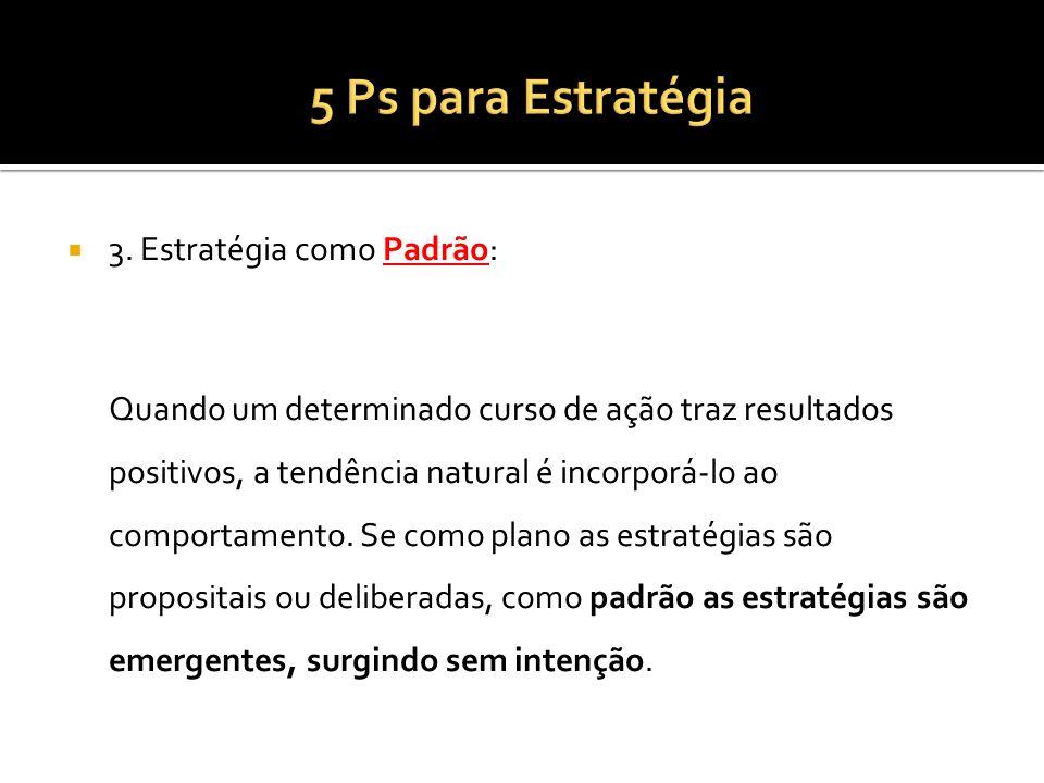 3. Estratégia como Padrão: Quando um determinado curso de ação traz resultados positivos, a tendência natural é incorporá-lo ao comportamento. Se como