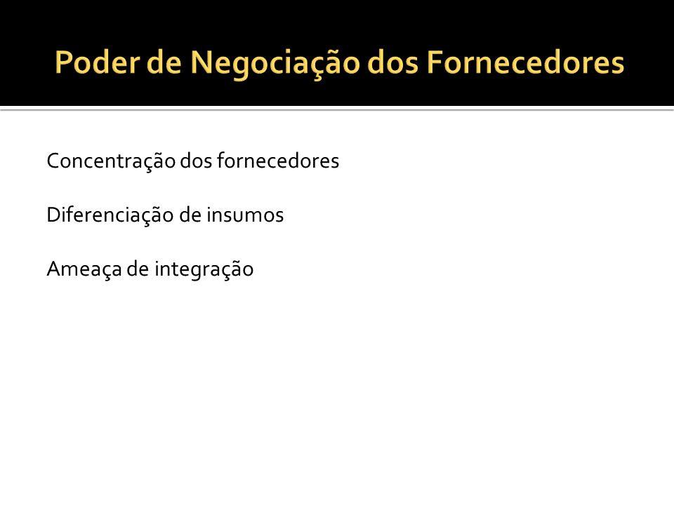 Concentração dos fornecedores Diferenciação de insumos Ameaça de integração