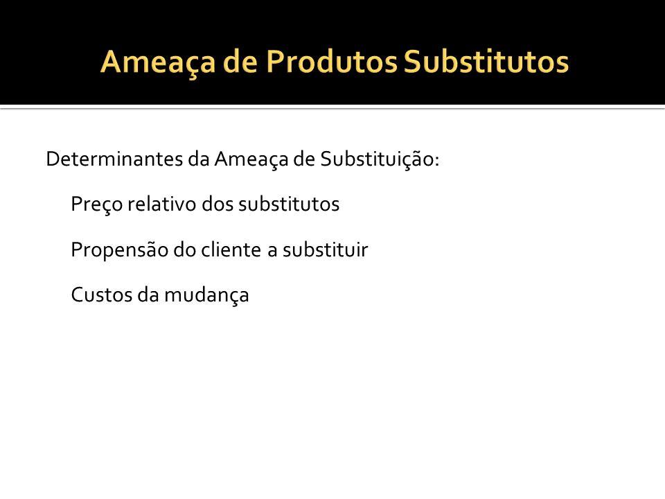 Determinantes da Ameaça de Substituição: Preço relativo dos substitutos Propensão do cliente a substituir Custos da mudança