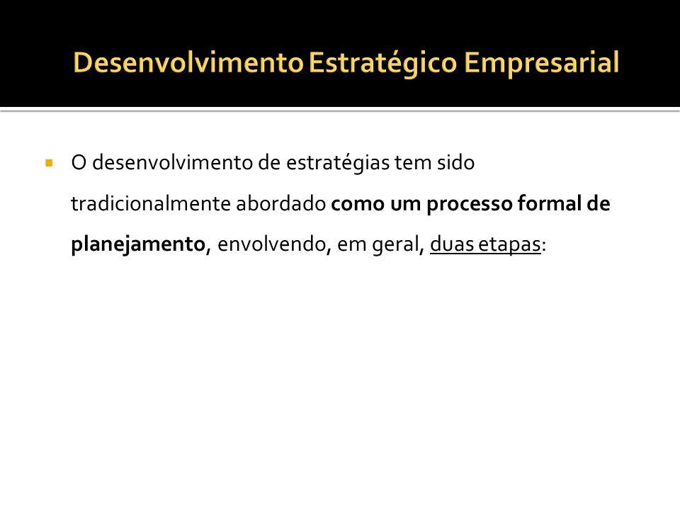A primeira engloba a : Definição do negócio Explicitação da missão Princípios da organização