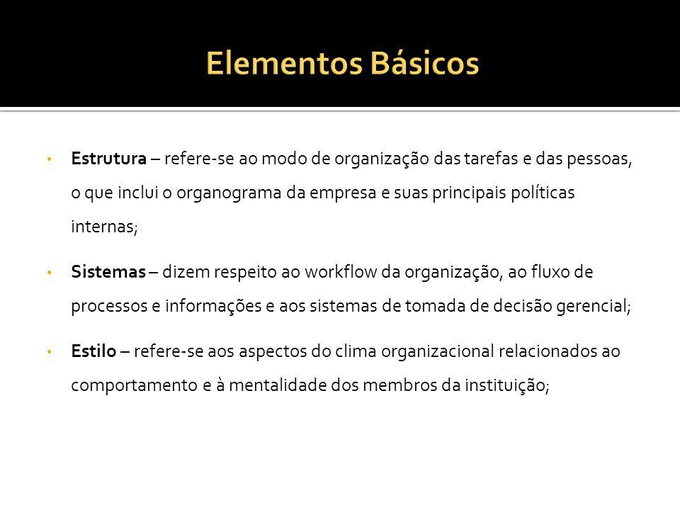 Estrutura – refere-se ao modo de organização das tarefas e das pessoas, o que inclui o organograma da empresa e suas principais políticas internas; Si