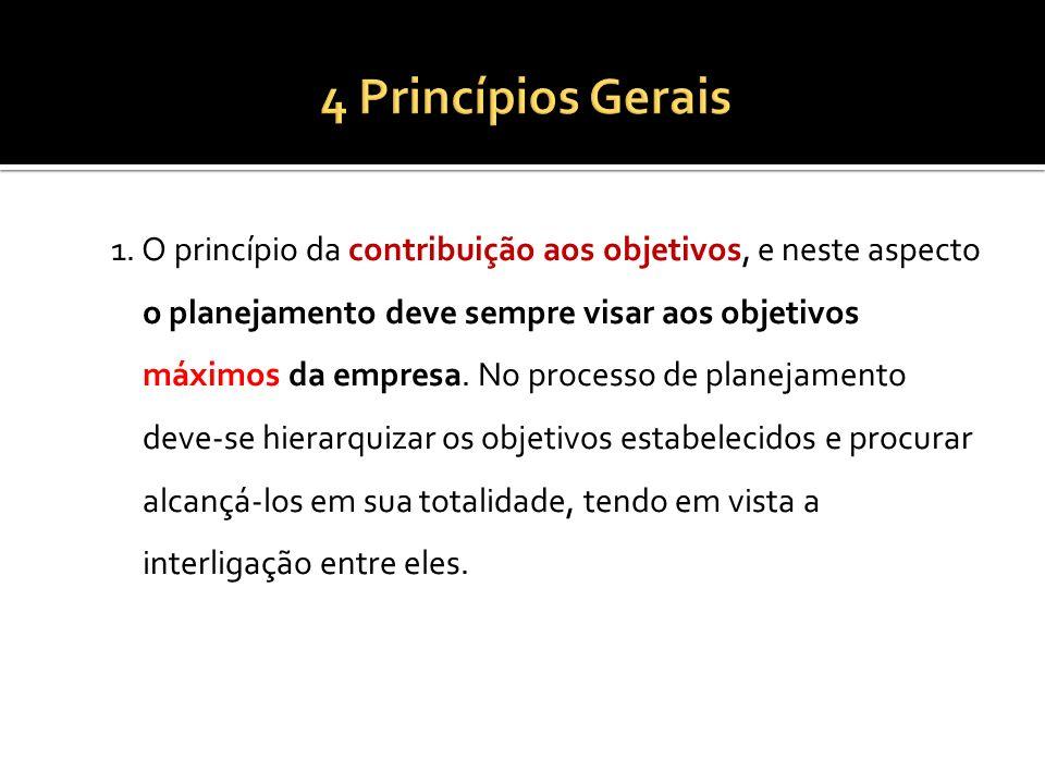 1. O princípio da contribuição aos objetivos, e neste aspecto o planejamento deve sempre visar aos objetivos máximos da empresa. No processo de planej