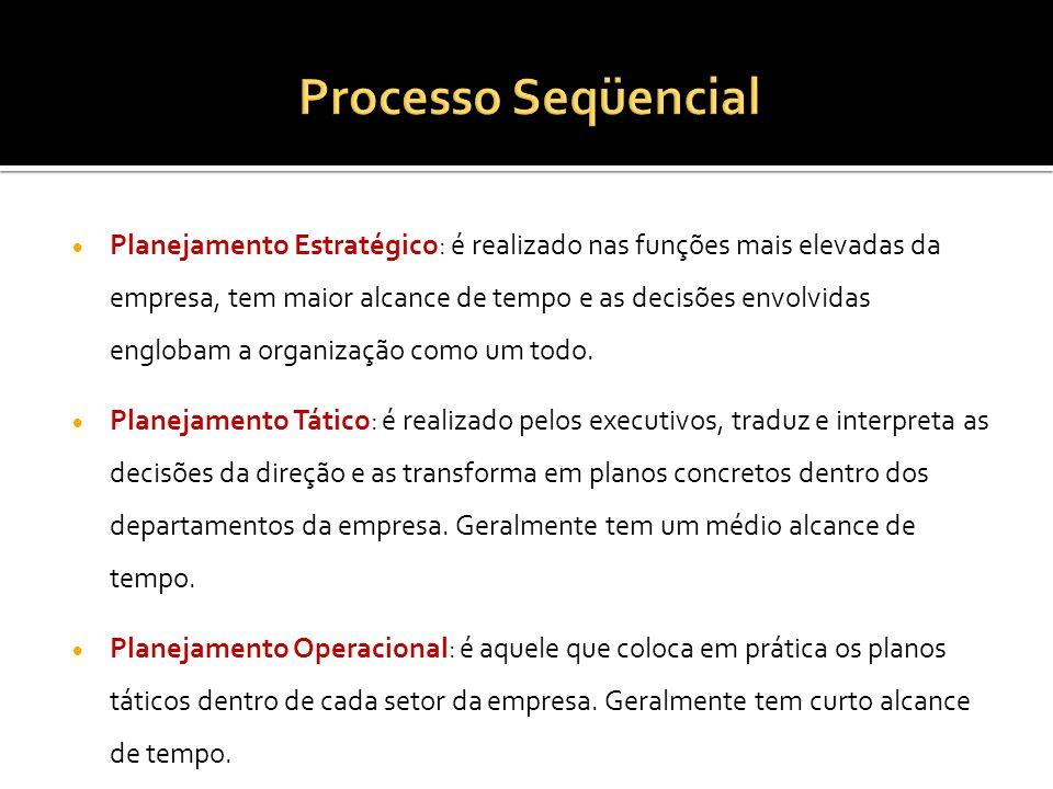 Planejamento Estratégico: é realizado nas funções mais elevadas da empresa, tem maior alcance de tempo e as decisões envolvidas englobam a organização