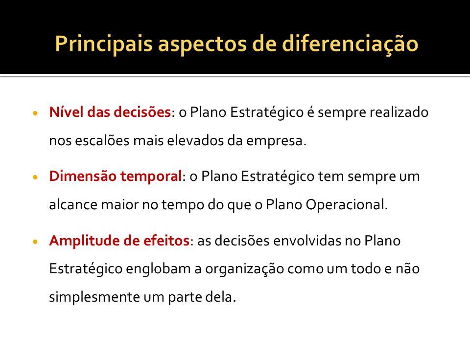 Nível das decisões: o Plano Estratégico é sempre realizado nos escalões mais elevados da empresa. Dimensão temporal: o Plano Estratégico tem sempre um