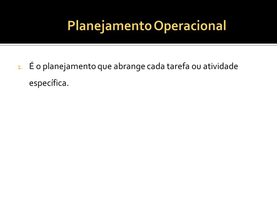 1. É o planejamento que abrange cada tarefa ou atividade específica.
