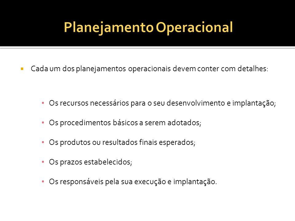 Cada um dos planejamentos operacionais devem conter com detalhes: Os recursos necessários para o seu desenvolvimento e implantação; Os procedimentos b