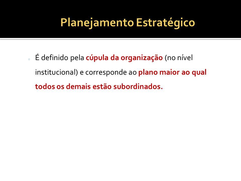 1. É o planejamento que abrange cada departamento ou unidade da organização.