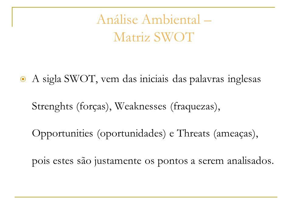 Análise Ambiental – Matriz SWOT A sigla SWOT, vem das iniciais das palavras inglesas Strenghts (forças), Weaknesses (fraquezas), Opportunities (oportu