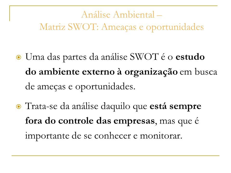 Análise Ambiental – Matriz SWOT: Ameaças e oportunidades Uma das partes da análise SWOT é o estudo do ambiente externo à organização em busca de ameça
