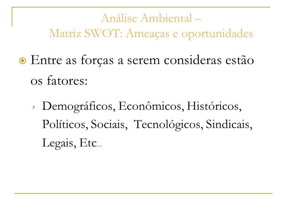 Análise Ambiental – Matriz SWOT: Ameaças e oportunidades Entre as forças a serem consideras estão os fatores: Demográficos, Econômicos, Históricos, Po