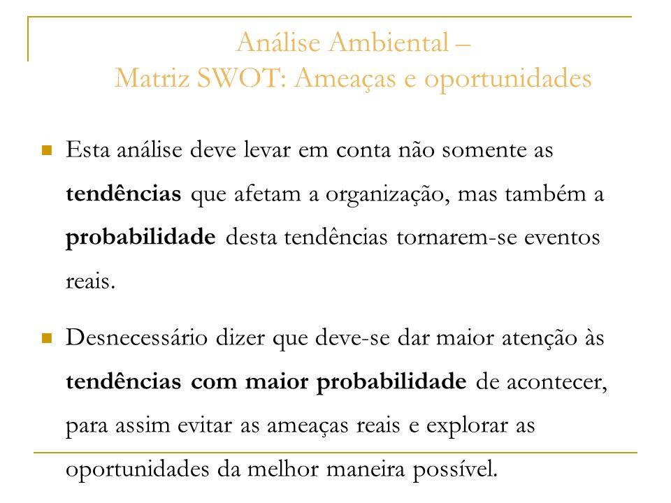 Análise Ambiental – Matriz SWOT: Ameaças e oportunidades Esta análise deve levar em conta não somente as tendências que afetam a organização, mas tamb