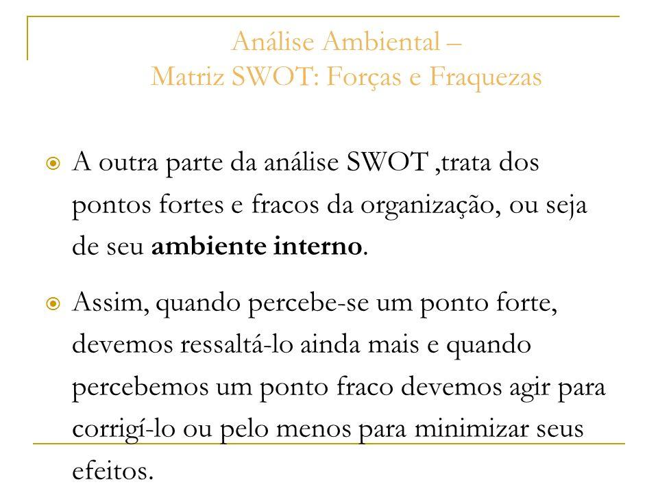 Análise Ambiental – Matriz SWOT: Forças e Fraquezas A outra parte da análise SWOT,trata dos pontos fortes e fracos da organização, ou seja de seu ambi