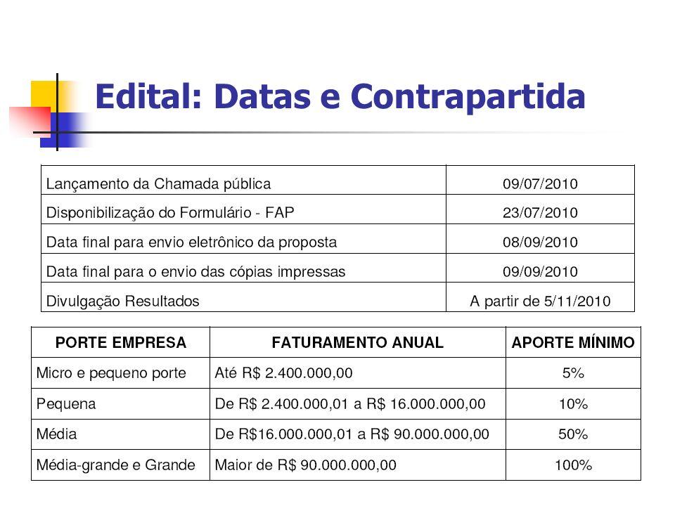 Edital: Datas e Contrapartida