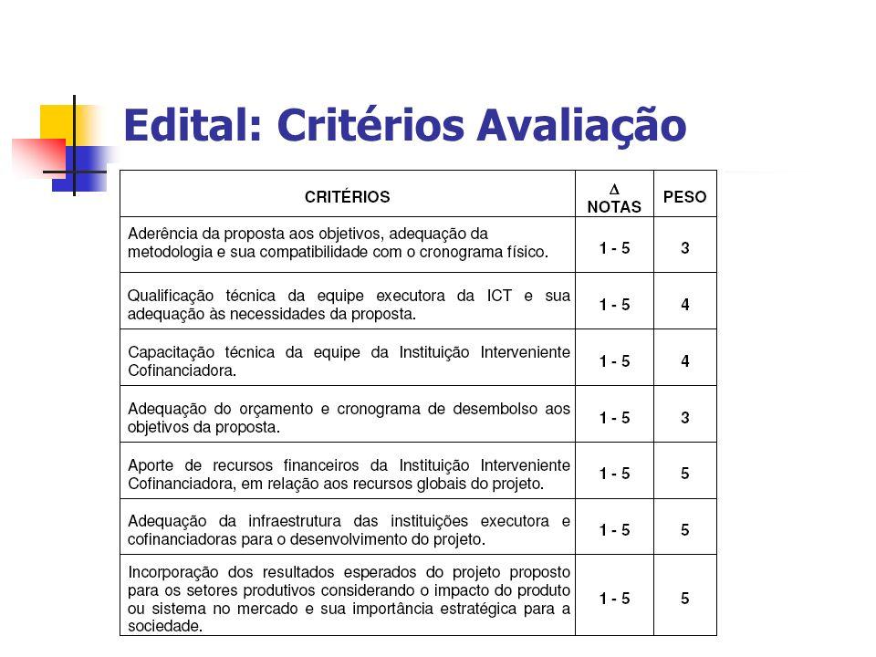 Edital: Critérios Avaliação