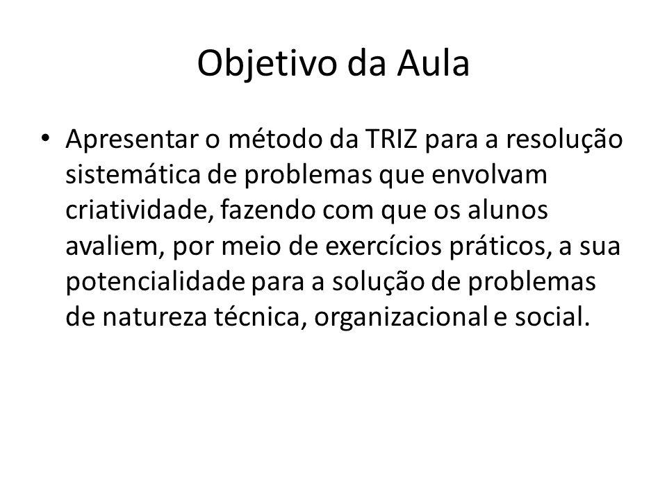 Objetivo da Aula Apresentar o método da TRIZ para a resolução sistemática de problemas que envolvam criatividade, fazendo com que os alunos avaliem, p