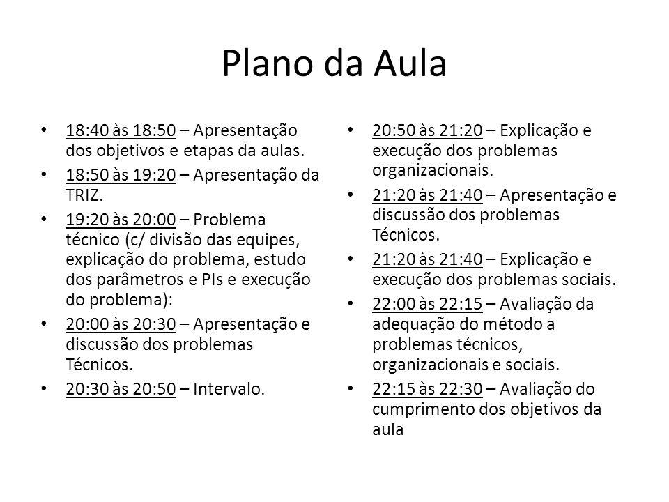 Plano da Aula 18:40 às 18:50 – Apresentação dos objetivos e etapas da aulas. 18:50 às 19:20 – Apresentação da TRIZ. 19:20 às 20:00 – Problema técnico