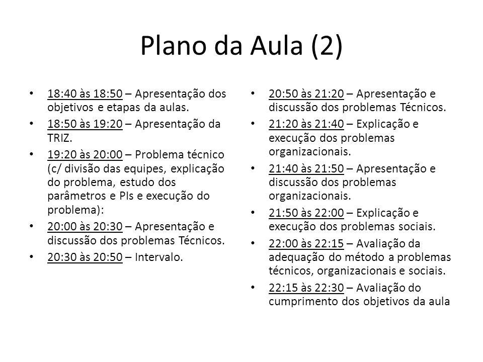 Plano da Aula (2) 18:40 às 18:50 – Apresentação dos objetivos e etapas da aulas. 18:50 às 19:20 – Apresentação da TRIZ. 19:20 às 20:00 – Problema técn