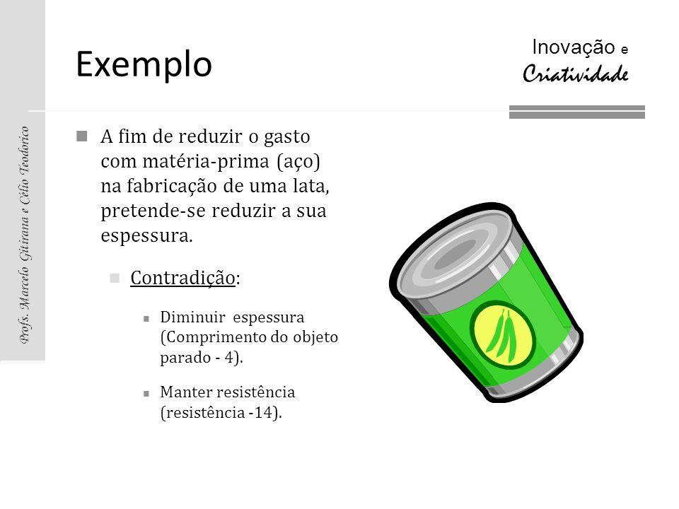 Profs. Marcelo Gitirana e Célio Teodorico Inovação e Criatividade Exemplo A fim de reduzir o gasto com matéria-prima (aço) na fabricação de uma lata,