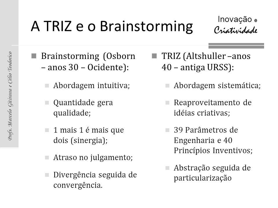 Profs. Marcelo Gitirana e Célio Teodorico Inovação e Criatividade A TRIZ e o Brainstorming Brainstorming (Osborn – anos 30 – Ocidente): Abordagem intu