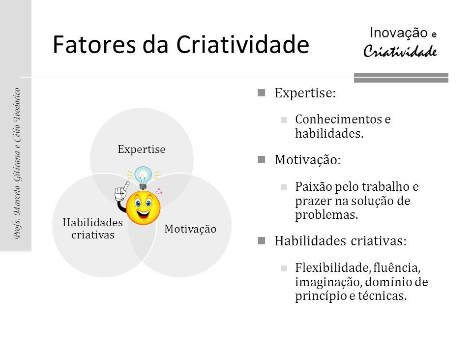 Profs. Marcelo Gitirana e Célio Teodorico Inovação e Criatividade Fatores da Criatividade Expertise Motivação Habilidades criativas Expertise: Conheci