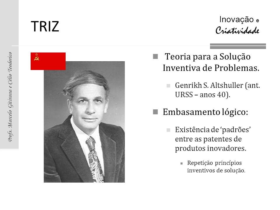 Profs. Marcelo Gitirana e Célio Teodorico Inovação e Criatividade TRIZ Teoria para a Solução Inventiva de Problemas. Genrikh S. Altshuller (ant. URSS