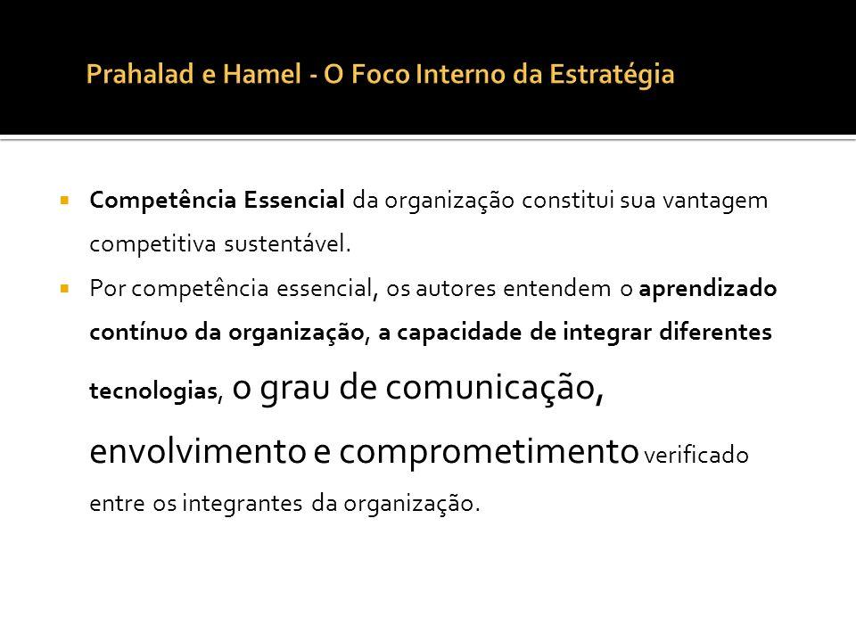 Competência Essencial da organização constitui sua vantagem competitiva sustentável. Por competência essencial, os autores entendem o aprendizado cont