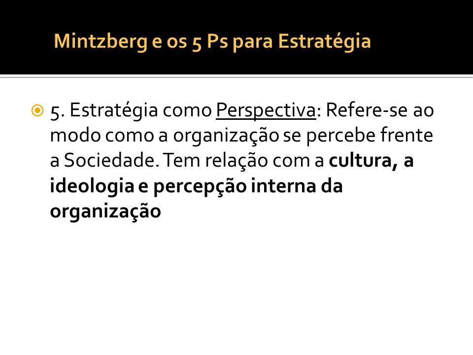 5. Estratégia como Perspectiva: Refere-se ao modo como a organização se percebe frente a Sociedade. Tem relação com a cultura, a ideologia e percepção