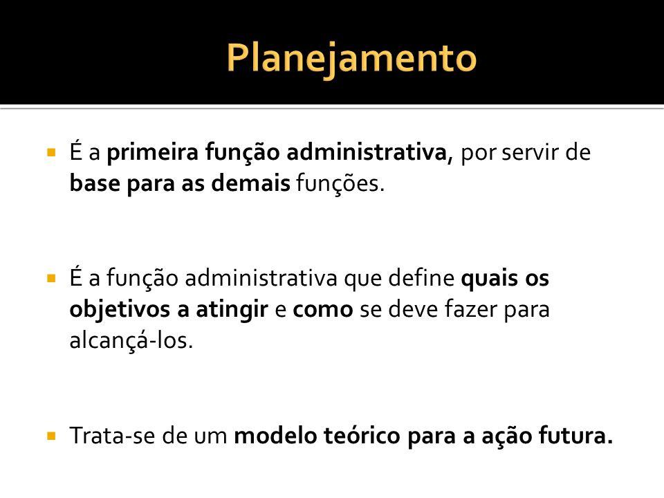 É a primeira função administrativa, por servir de base para as demais funções. É a função administrativa que define quais os objetivos a atingir e com