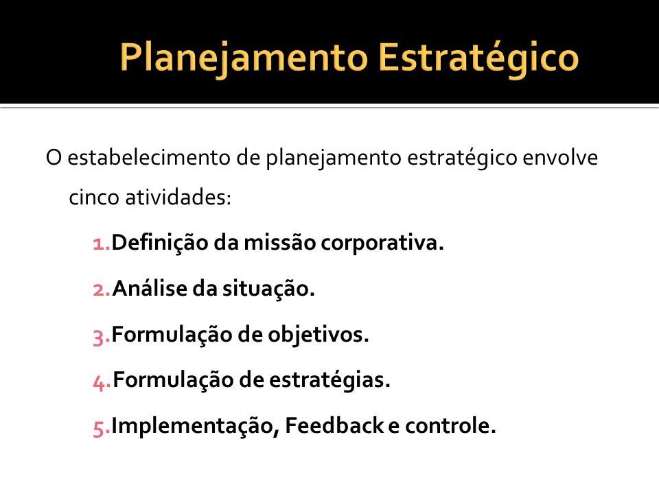 O estabelecimento de planejamento estratégico envolve cinco atividades: 1.Definição da missão corporativa. 2.Análise da situação. 3.Formulação de obje