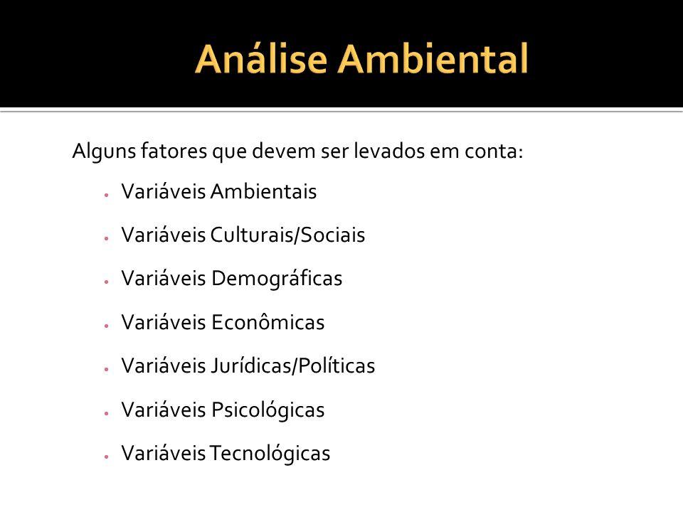 Alguns fatores que devem ser levados em conta: Variáveis Ambientais Variáveis Culturais/Sociais Variáveis Demográficas Variáveis Econômicas Variáveis