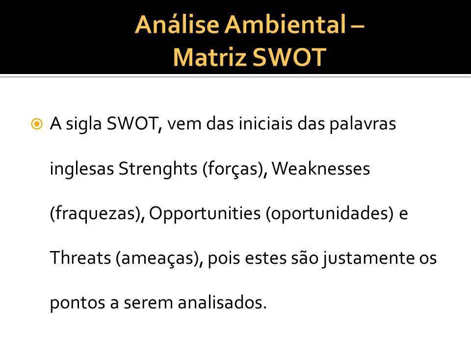 A sigla SWOT, vem das iniciais das palavras inglesas Strenghts (forças), Weaknesses (fraquezas), Opportunities (oportunidades) e Threats (ameaças), po