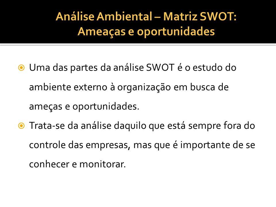 Uma das partes da análise SWOT é o estudo do ambiente externo à organização em busca de ameças e oportunidades. Trata-se da análise daquilo que está s