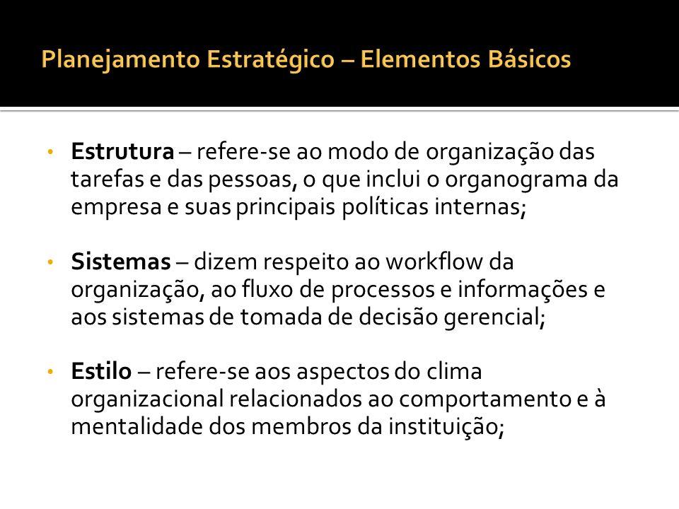 Equipe – são as pessoas certas na equipe de planejamento e implementação; Habilidades – trata-se do conjunto de habilidades das pessoas que compõem a organização, o qual se traduz na habilidade da própria organização; Estratégia – refere-se à maneira pela qual a instituição implementa sua visão de futuro; Valores Compartilhados – trata-se do conjunto de valores, princípios e diretrizes que motiva o comprometimento e o empenho de todos na empresa.