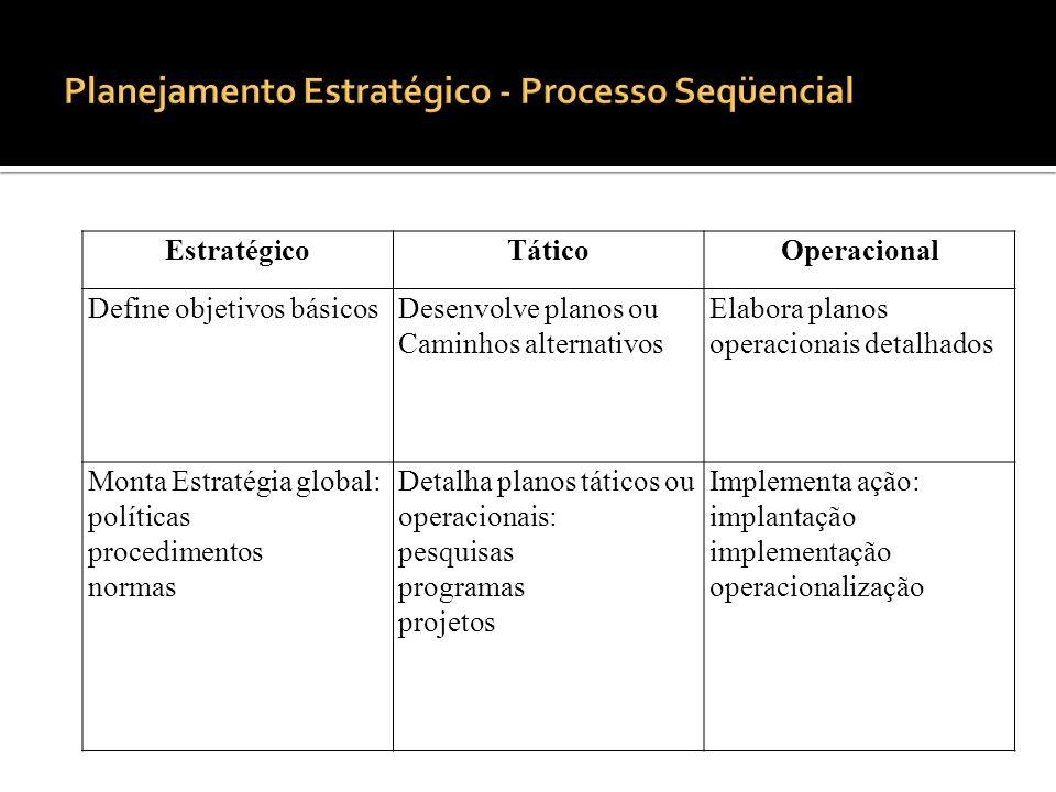 Planejamento Estratégico: é realizado nas funções mais elevadas da empresa, tem maior alcance de tempo e as decisões envolvidas englobam a organização como um todo.